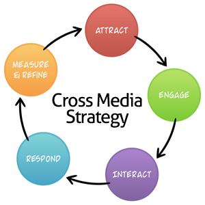 crossmediasolutions